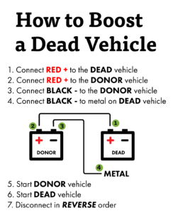 Cheat Sheet to Boost Car