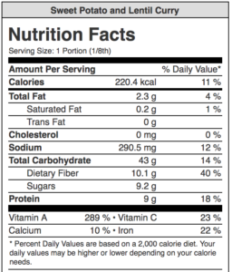 Nutritional information for Dehydrated Sweet Potato Lentil Curry Soup